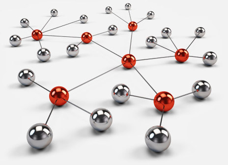WIB24 Netzwerk